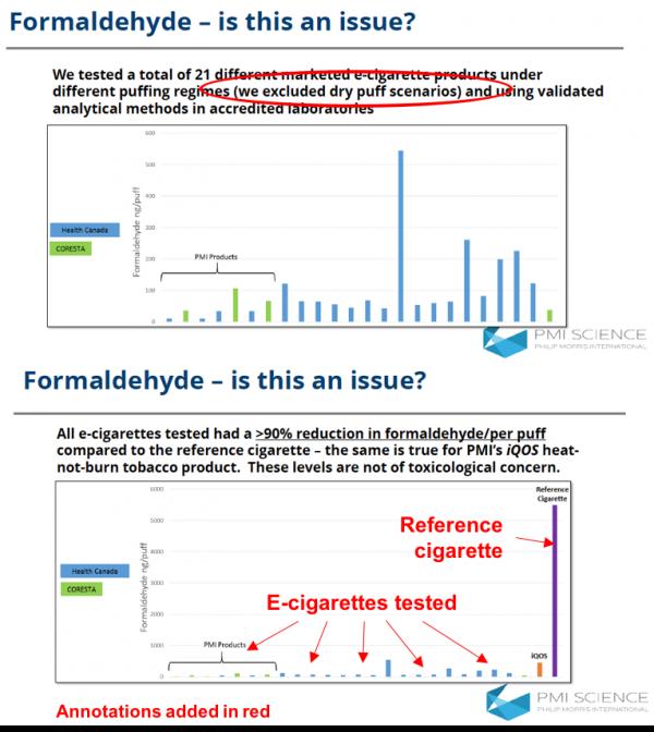 PMI-Formaldhyde